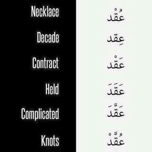 كلمة عربية واحدة بتشكيل مختلف تعطي معاني 6 كلمات مختلفة في اللغة الإنجليزية Learn German Learn Arabic Online Learning Arabic