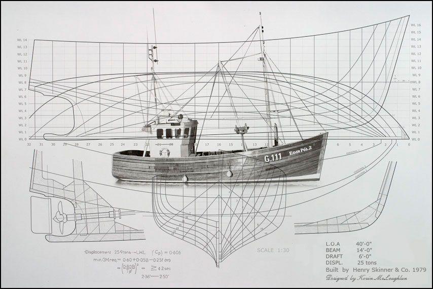 Quinze Marins Sur Le Bahut Du Mort Plan Bateau De Peche Sailboat Plans Boat Plans Boat