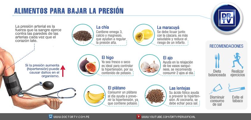 Dieta mediterránea y presión arterial alta