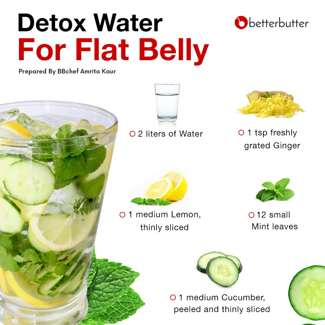 detox water for flat belly)