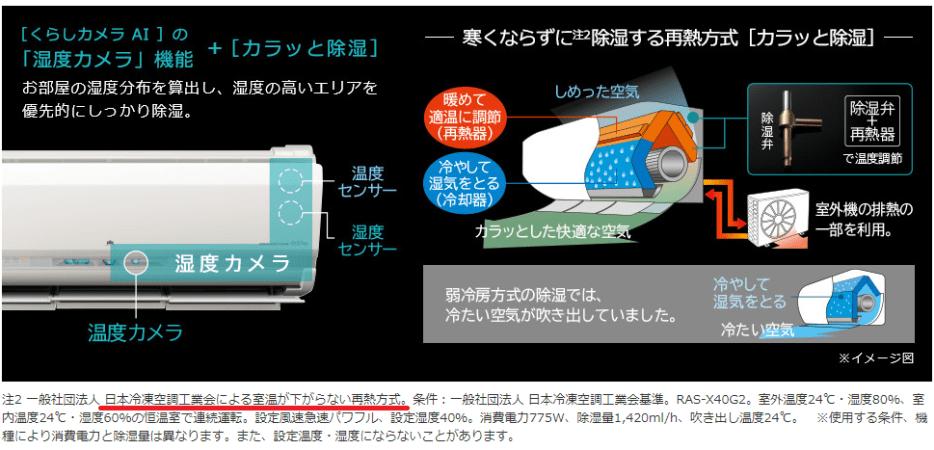 エアコン1台全館冷房 除湿 除湿 冷房 サーキュレーター