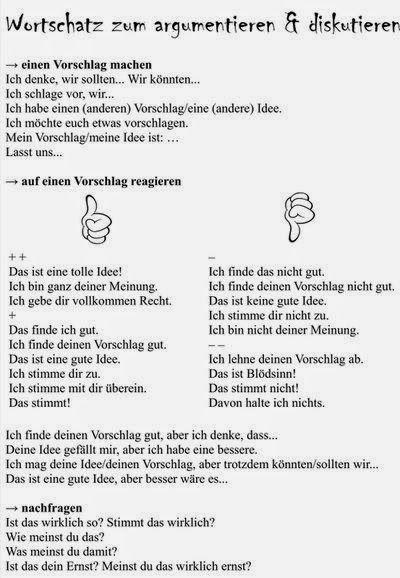 Eine Kleine Deutschkiste Wortschatz Zum Argumentieren Und Diskutieren Deutsch Lernen Deutsch Unterricht Deutsch