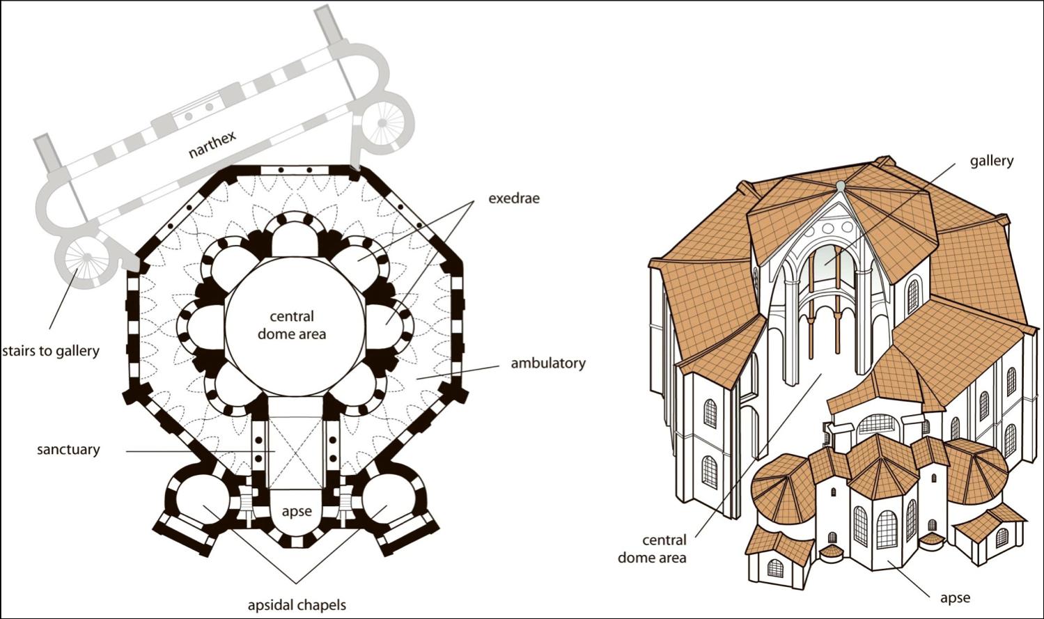 San Vitale Plam Arquitectura Bizantina Historia De La Arquitectura Libros De Topografia