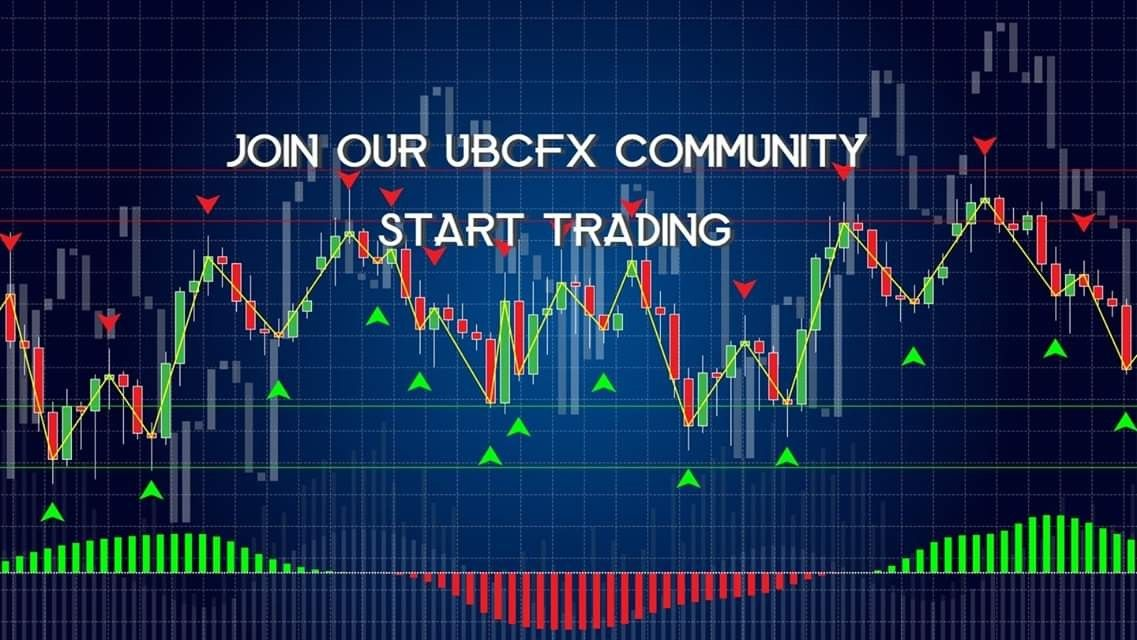 Join Our Ubcfx Community And Trade In A Safe Environment Using