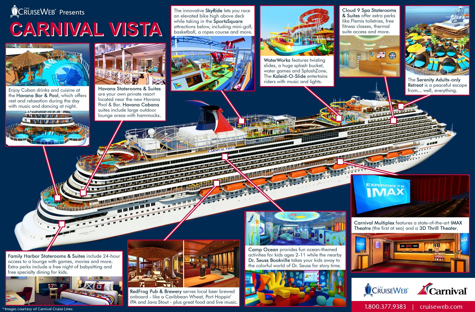 Infographic The New Carnival Vista Carnival Cruise