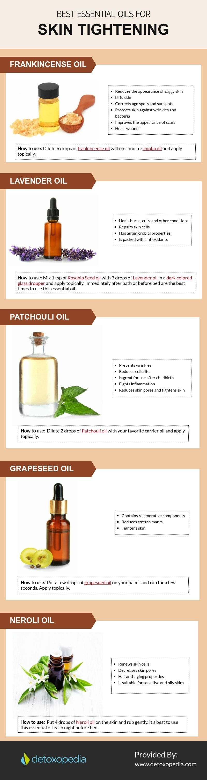 Pin on Essential Oils/Frankincense Essential Oils Views
