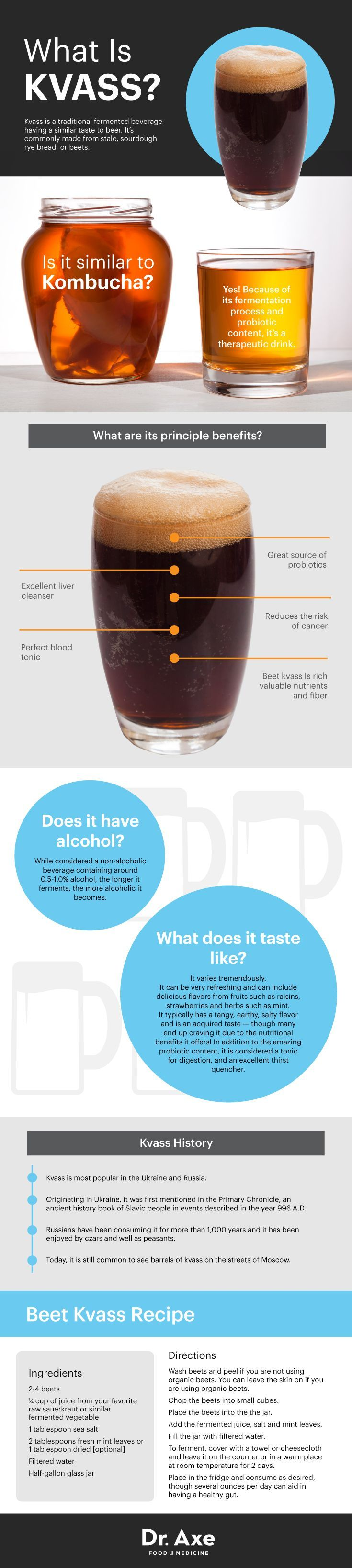 Kvass: How to Make this Russian Probiotic Drink #beverages