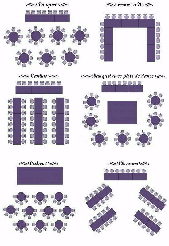 Photo of Eine nützliche Infografik für Ihren Tischplan, #DekorationenHochzeit #infographie #Plan #po …