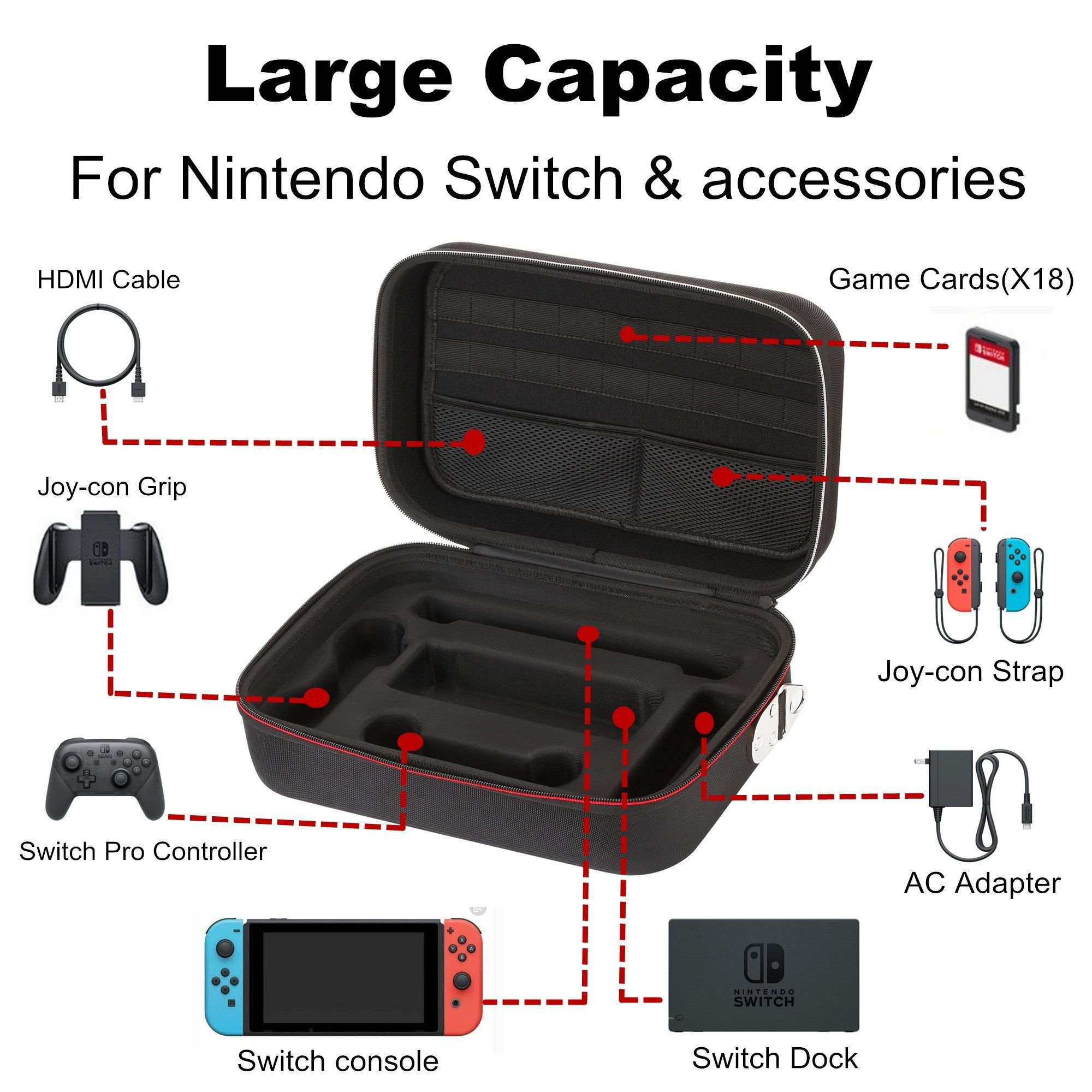 Vikena Deluxe Travel and Storage Case for Nintendo SwitchGame Carrying Case  fit for Switch Pro ControllerSwitch Console and AccessoriesBlack    You  could ... 3c1d58233f17d