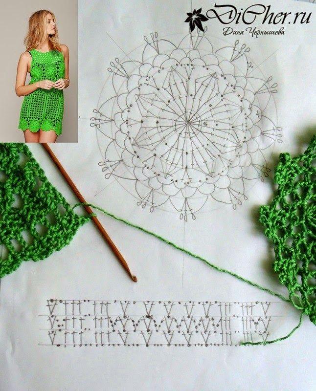 Inspirações de Croche com Any Lucy: Saída de praia | proiecte ...