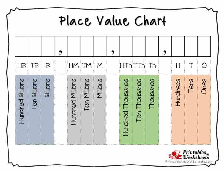 printable place value charts whole numbers and decimals math stuff place value chart. Black Bedroom Furniture Sets. Home Design Ideas