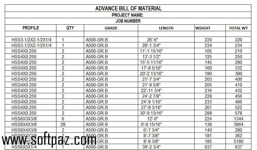 Getting Advanced Bill of Materials setup was never this easy - bill of material