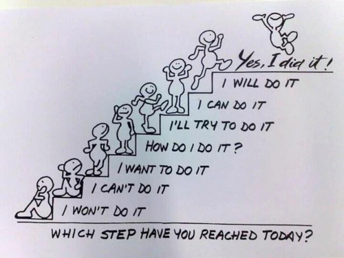 Each step (Day) is a struggle