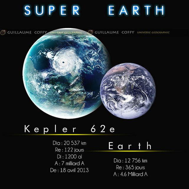 How Long Would It Take To Get To Kepler 22b