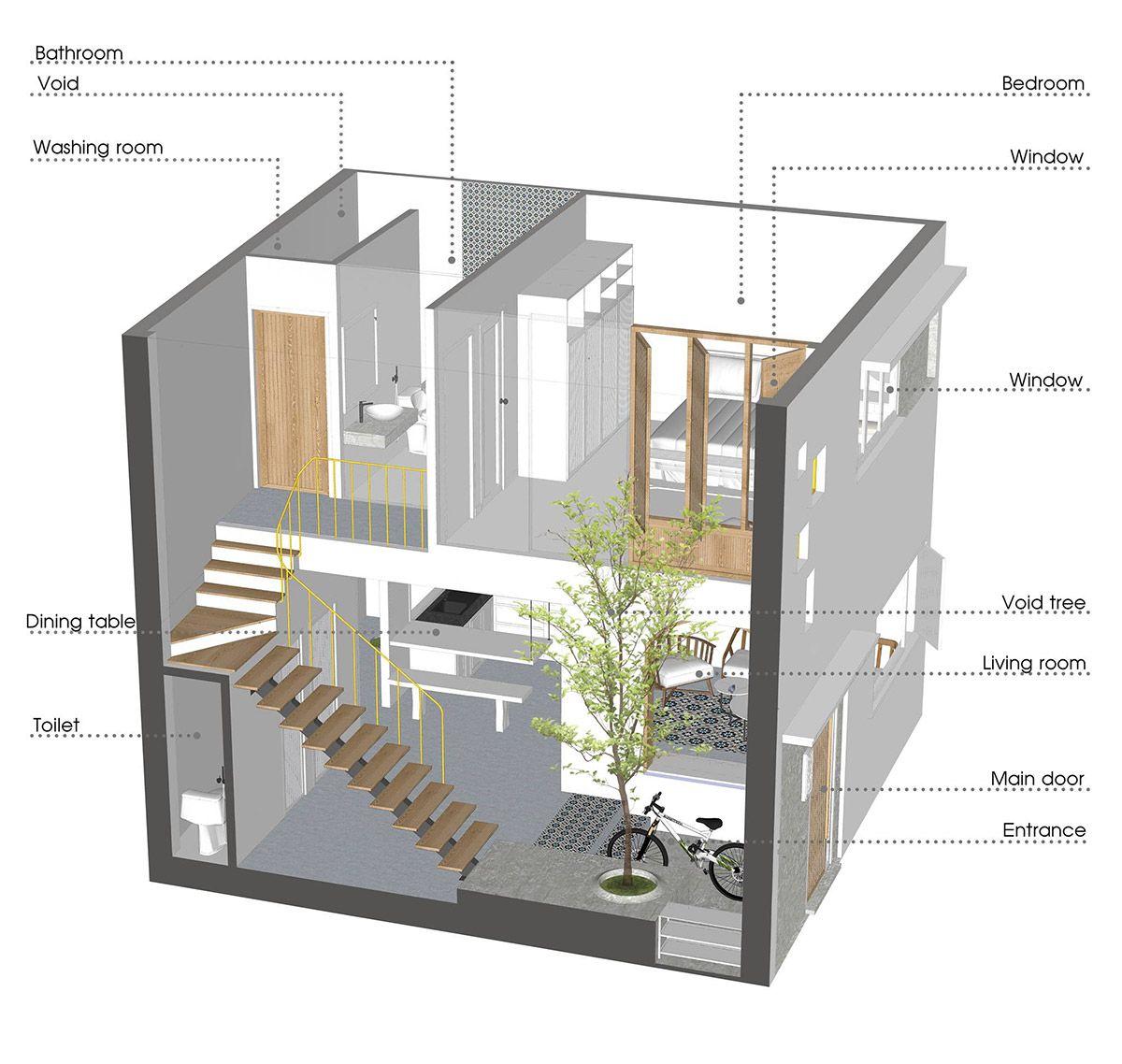 Tropical House Design With Interior Courtyard Arsitektur Rumah Desain Rumah Denah Rumah