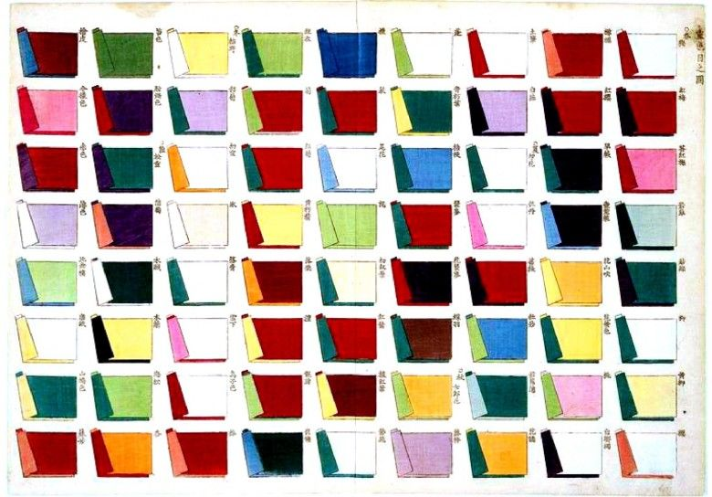 Color Multi Textile A Color Combination Chart For Layered