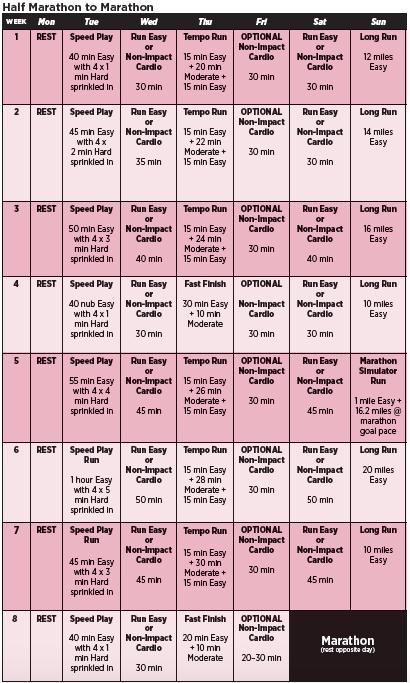 Couch To Marathon Training Plan Training Plan Marathon Training