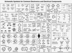 schematic symbols for common electronics and electrical components rh pinterest com