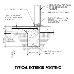 Typical Concrete Slab On Grade Continuous Footing Detail