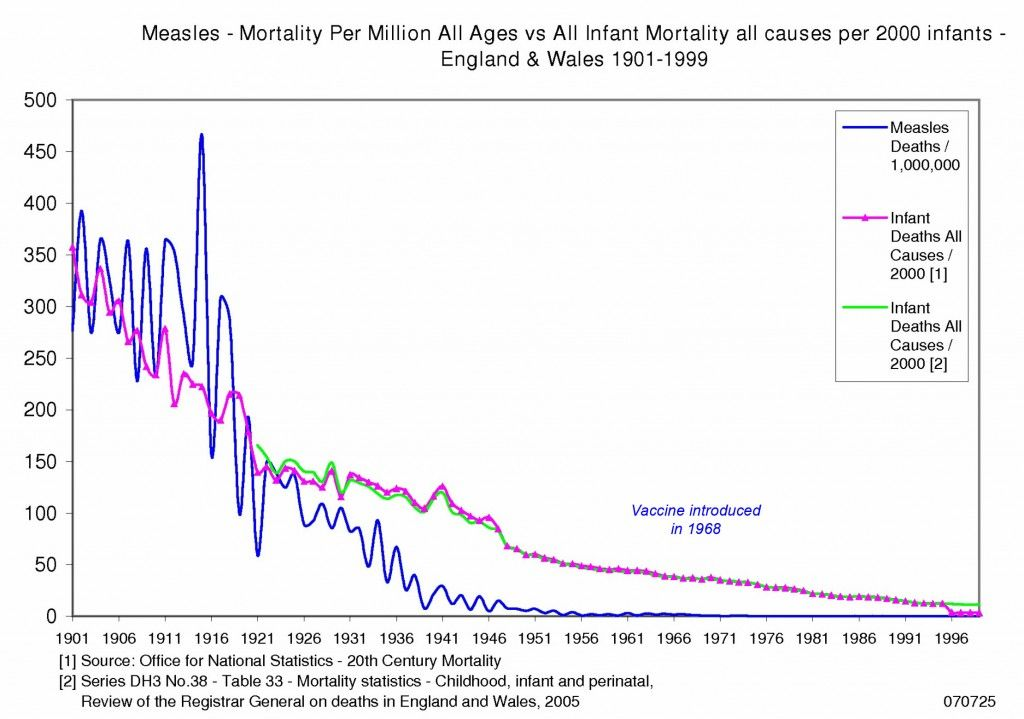Growing Up Unvaccinated >> Growing Up Unvaccinated A Rebuttal An Impartial Stance On