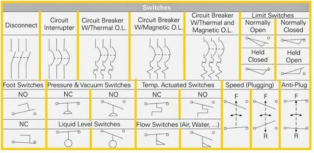 Switches Electrician Electrical projects, Electronics, Symbols