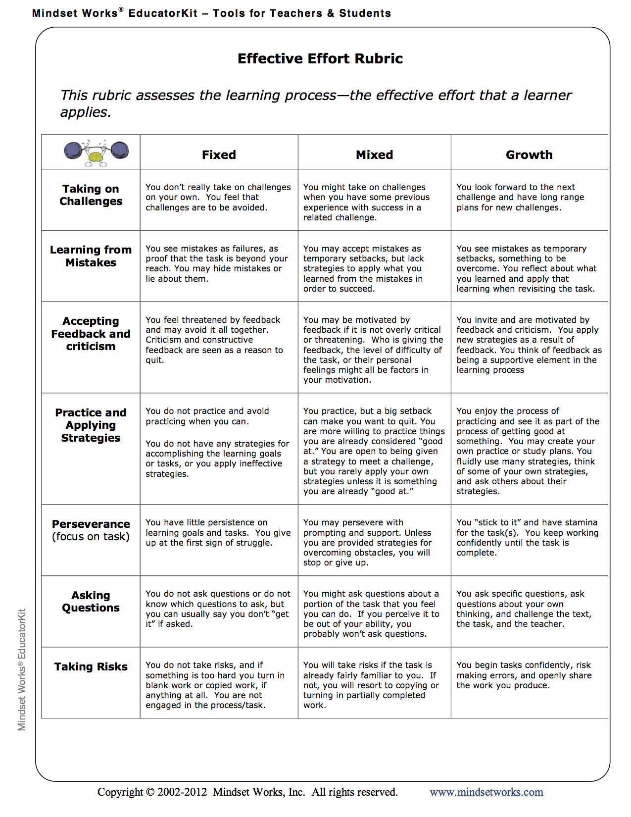 Effective Effort Rubric  Growth Mindset    Rubrics