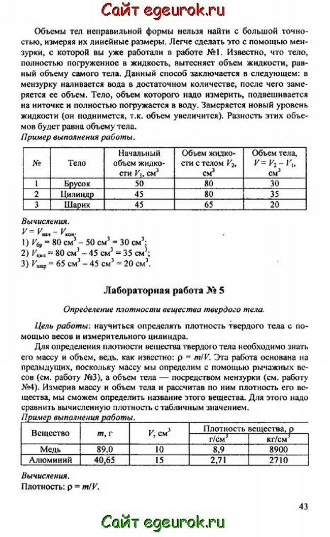 Практикум вишневский 11 класс