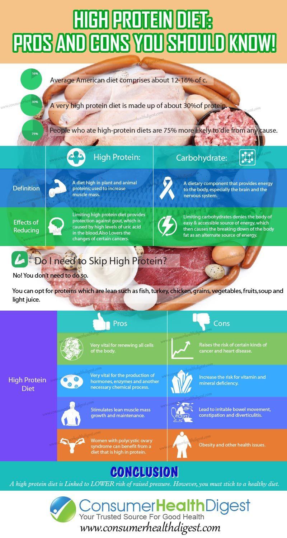 downsides to high protein diet
