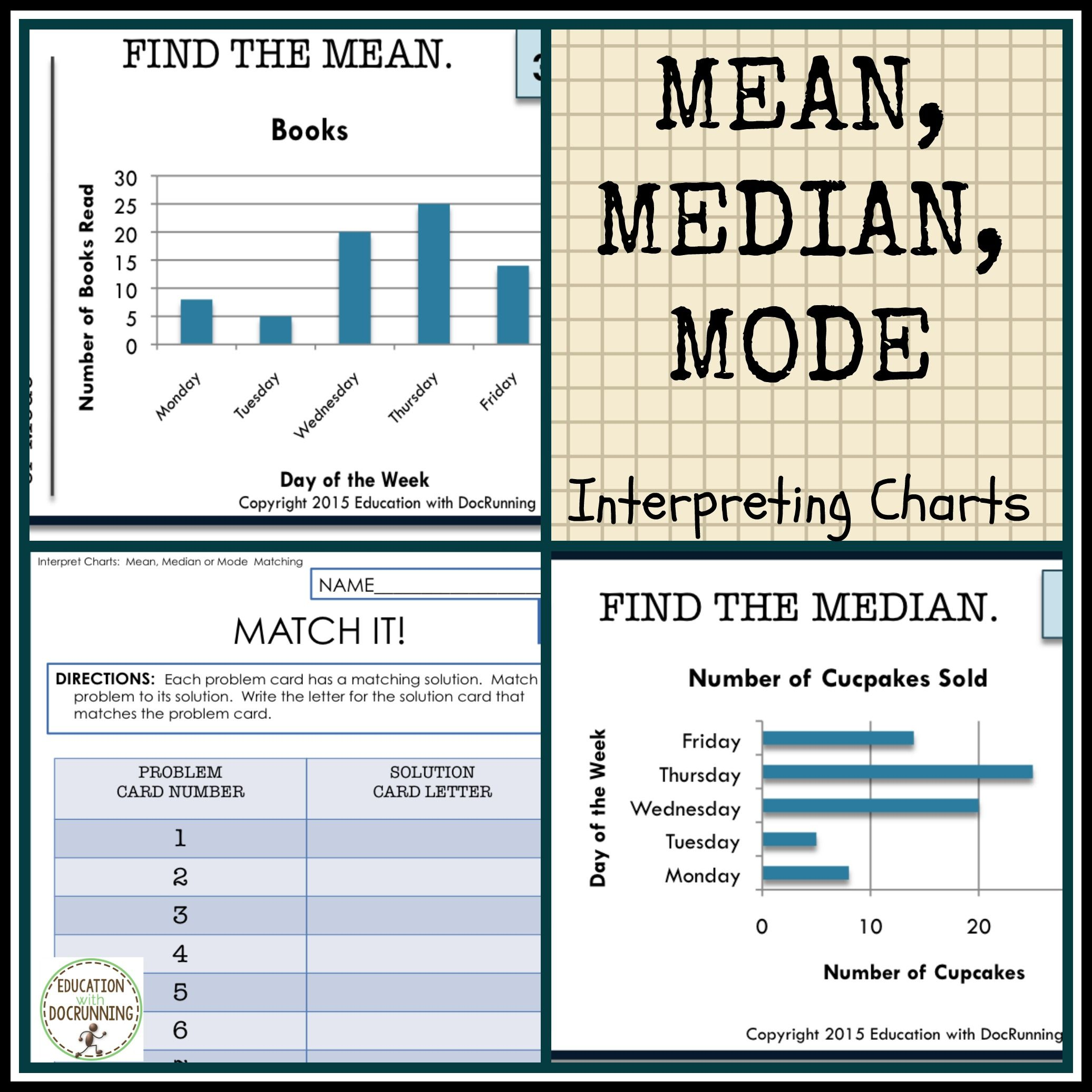 Interpret Charts With Mean Median And Mode Activity Task