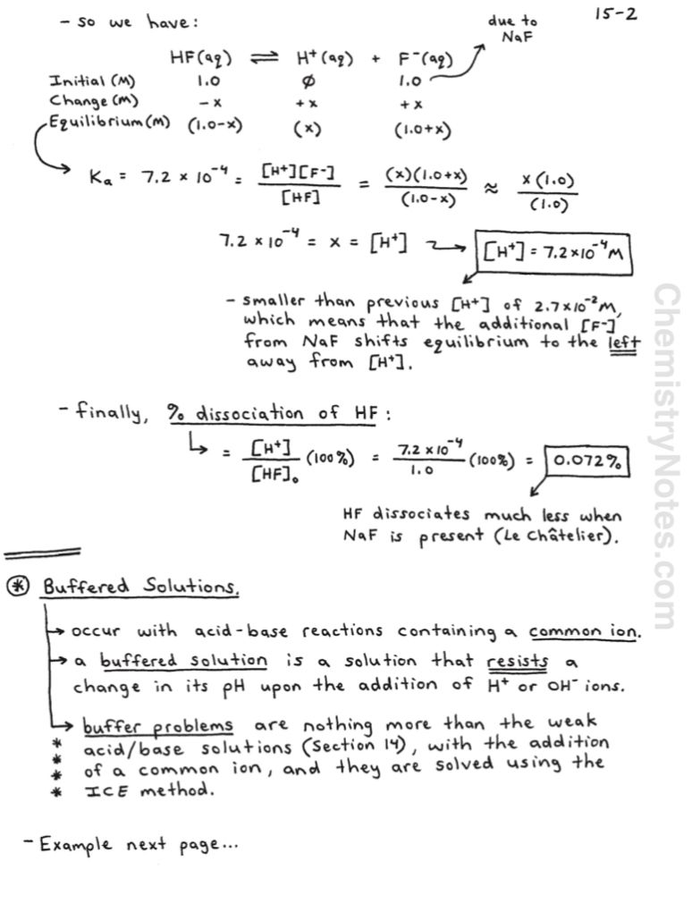 Buffer Solutions Chemistry Notes Chemistry Buffer Solution Integrated physics and chemistry worksheets
