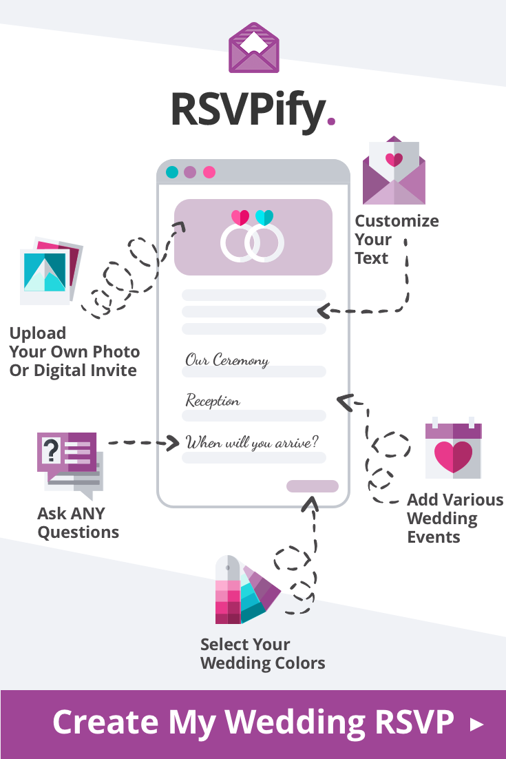 Free Online RSVPs Made for Weddings in 2019 Online
