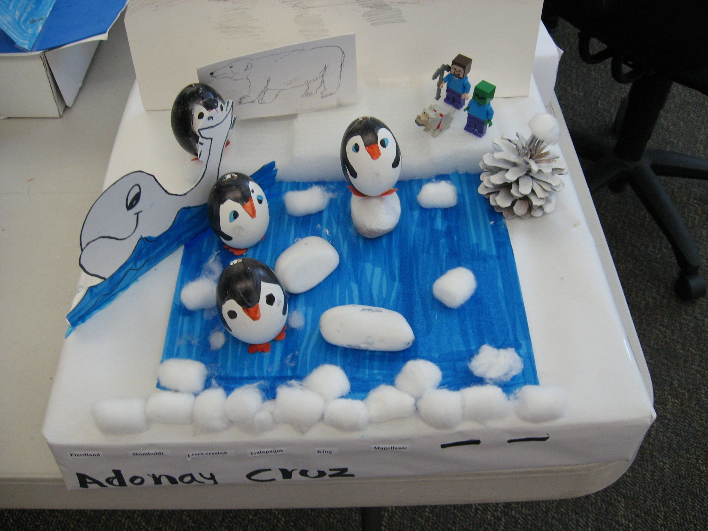 2nd Grade Penguin Project With Images