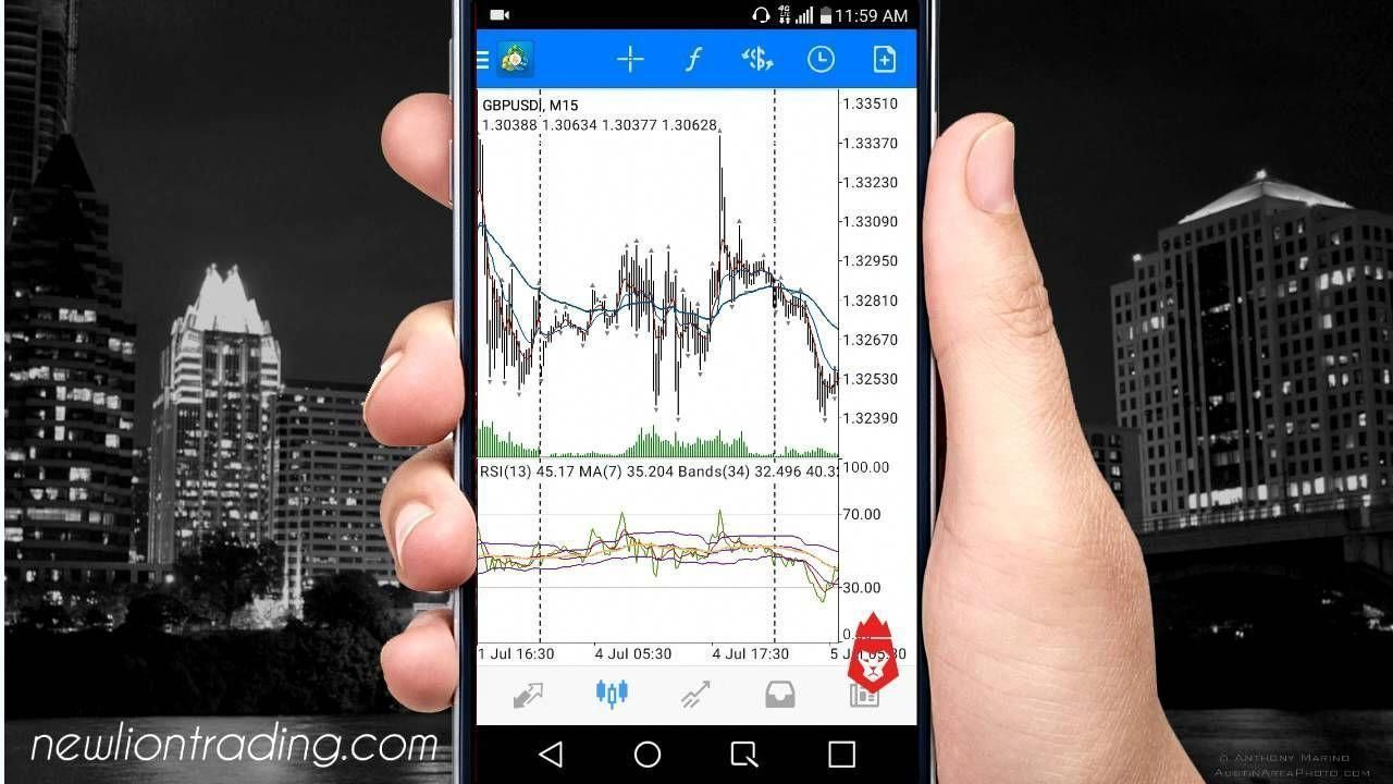 Howto Open A Demo Account On Your Phone To Trade Forex Mt4