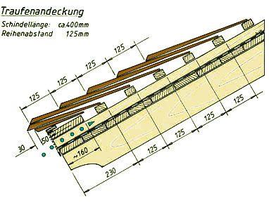 Traufenandeckung Holzschindeln, Strohhaus, Dachschindeln