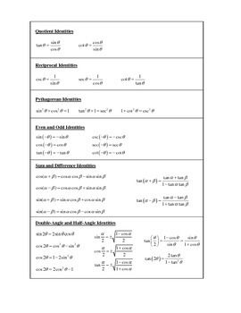 Trigonometric Identities Formula Sheet With Images Ap Calculus