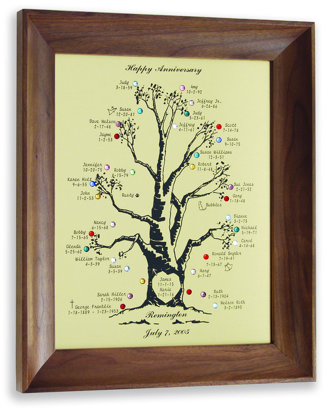 Birthstone Family Tree Frame Traditional Family Tree Frame Family Tree Gift Family Birthdays