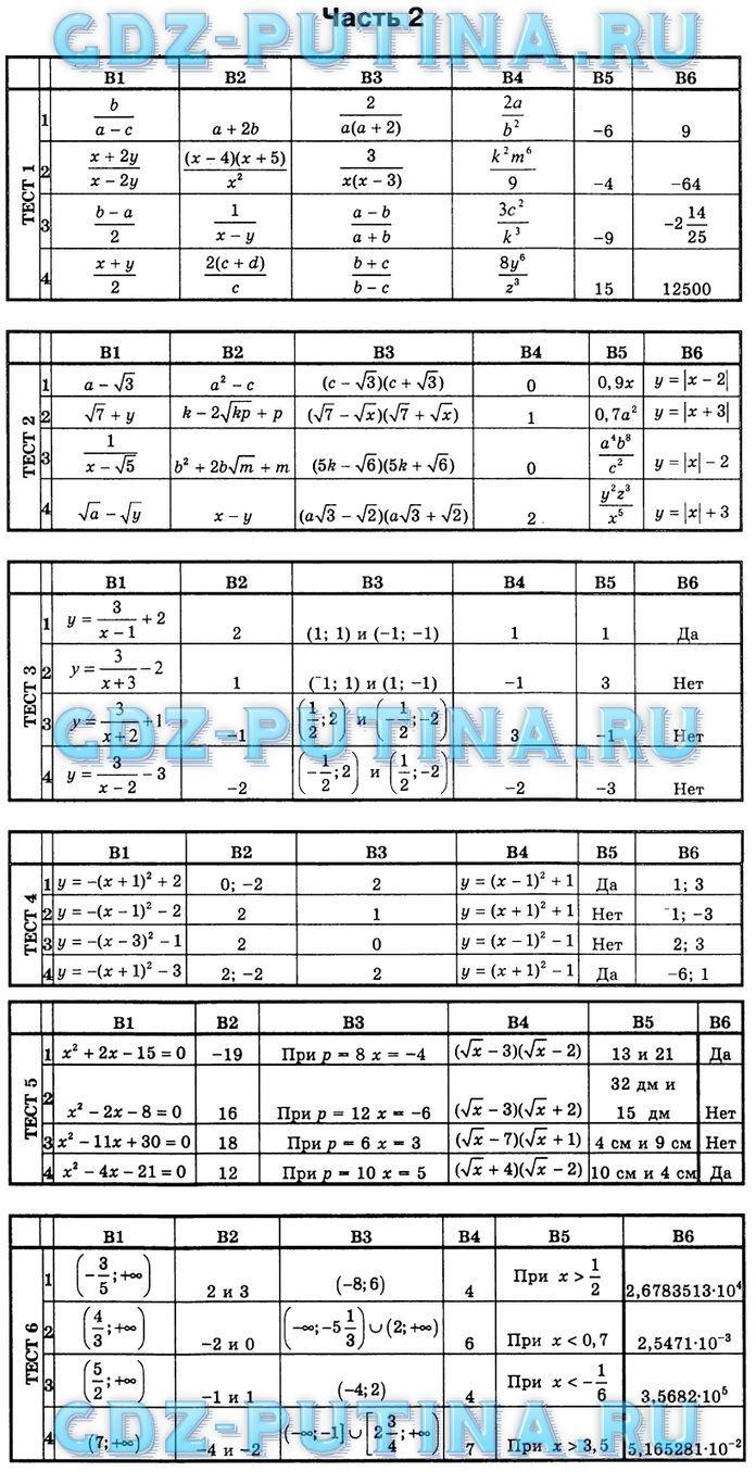Барашкова грамматика английского языка книга для родителей 5-6.