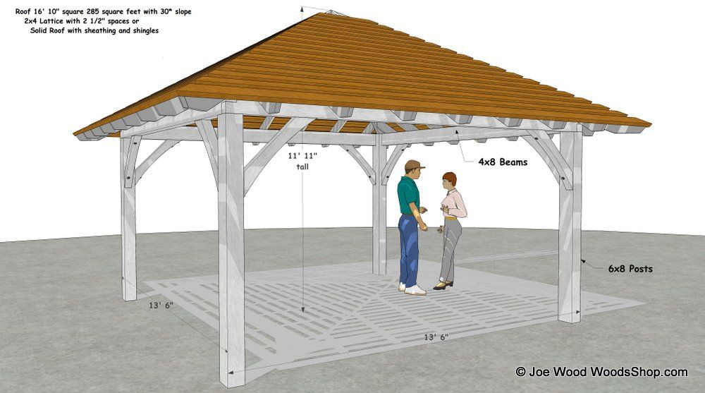 hip roof pavilion plan | patio covers in 2019 | Hip roof, Gazebo