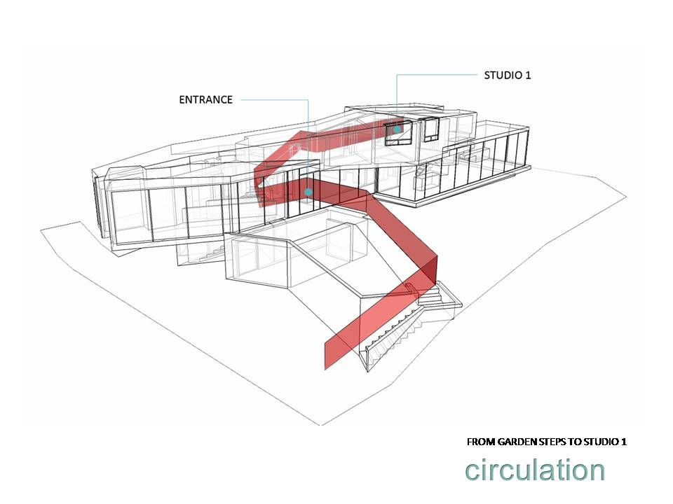 Mobius house circulation diagram 2 arch studio for Architectural concepts circulation