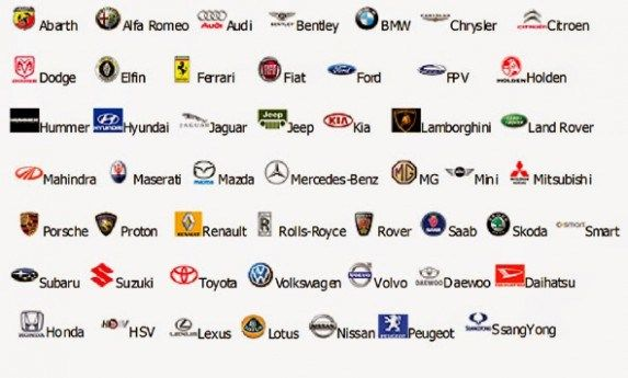 22 Taboos About Sports Cars Name List You Should Never Share On Twitter