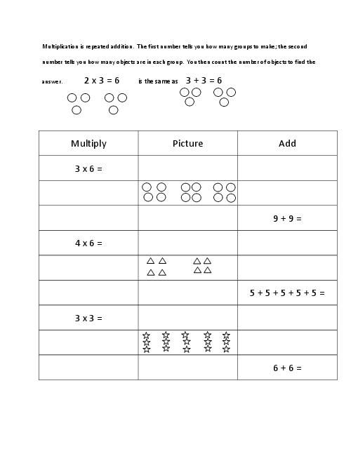 Addition Repeated Addition Worksheets For Grade 2 Free Math – Repeated Addition Worksheets 3rd Grade