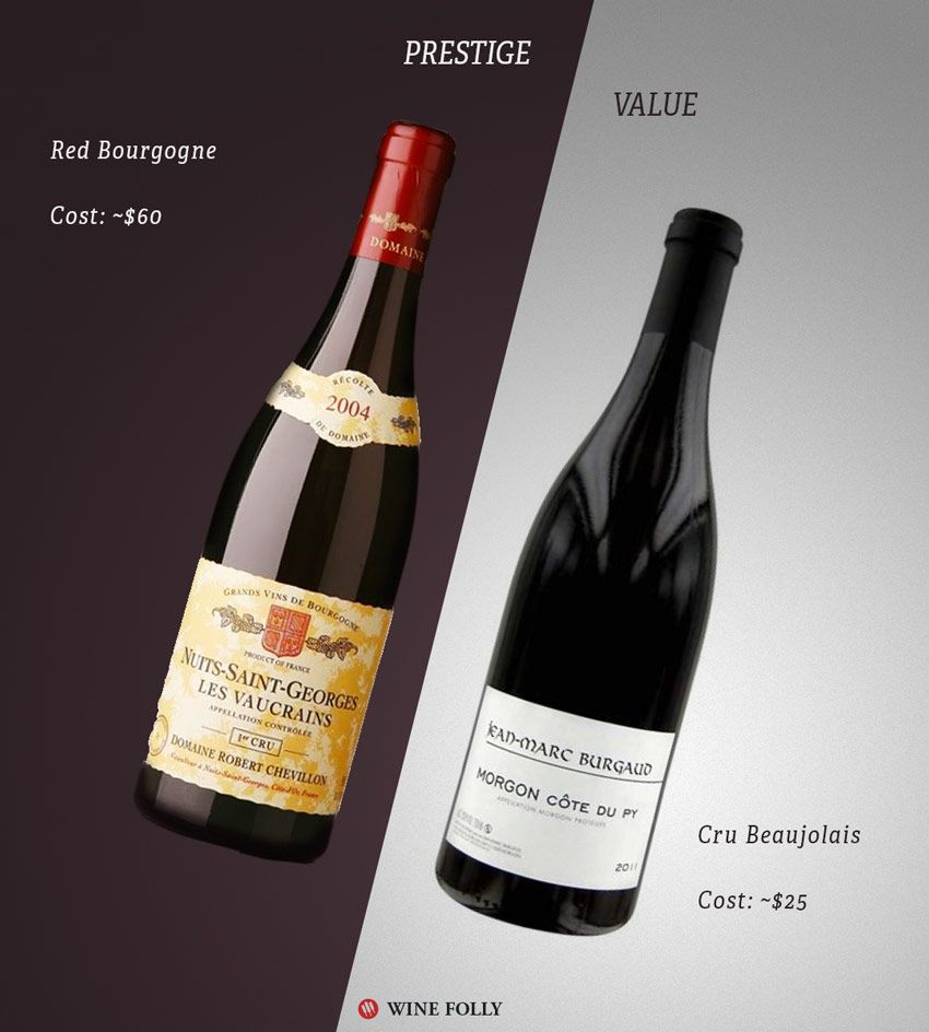 5 Epic Wines And Their Affordable Alternatives Wine Folly Wine Wine Making Kits