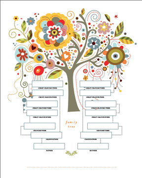 Create Your Own Beautiful Family Tree Charts With The Ultimate