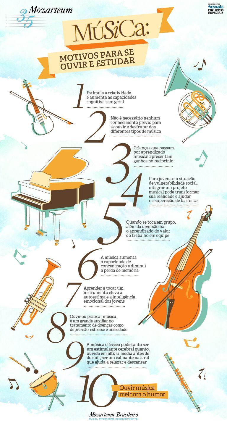 Educação Musical Investindo No Presente Construindo O