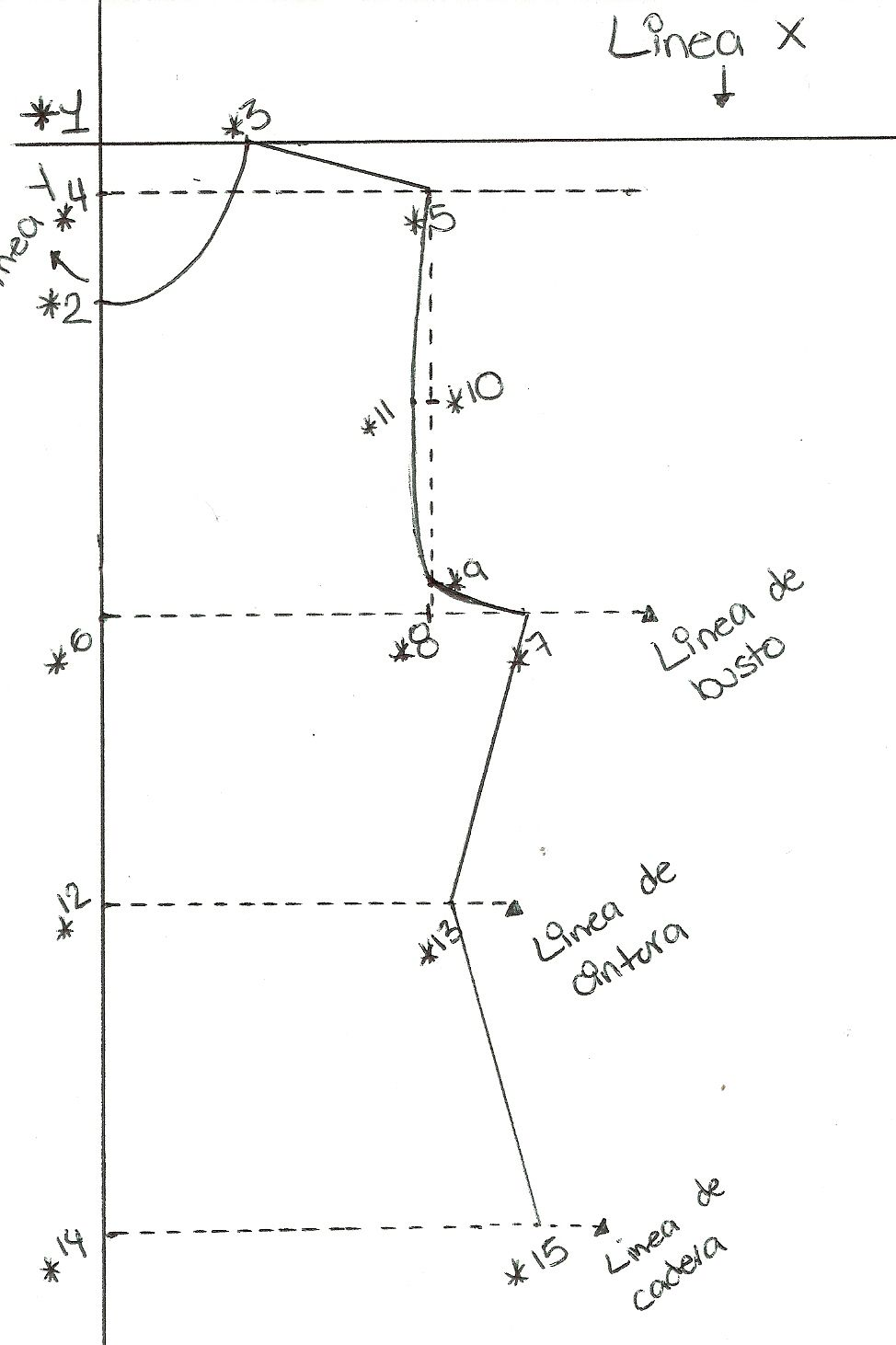 EL RINCON DE LA COSTURA: Trazar patron base de blusa | costuras ...