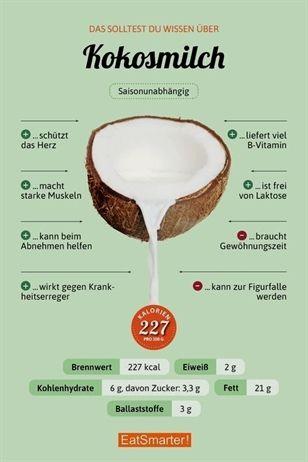 Kokosmilch Schwangerschaft