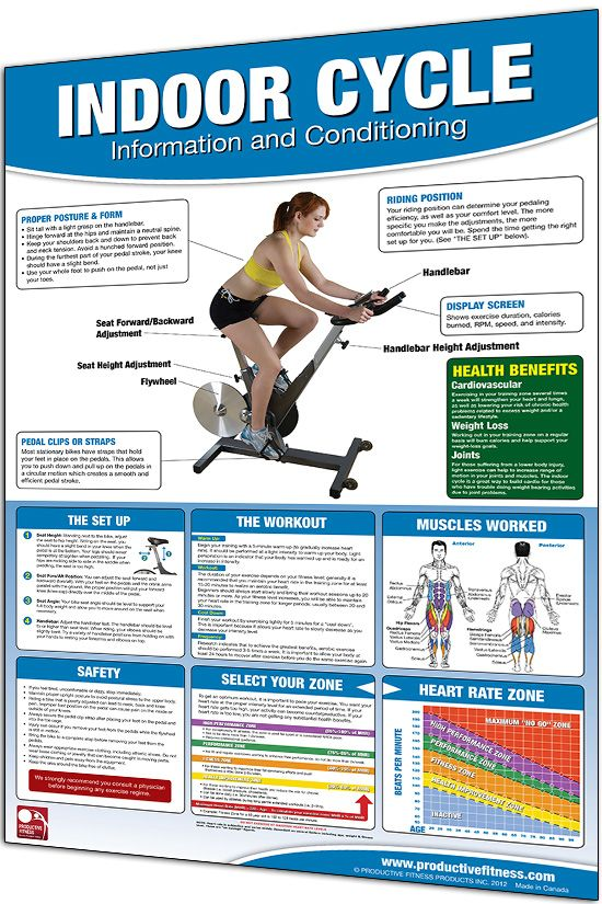 Chart Indoor Cycle Information And Conditioning