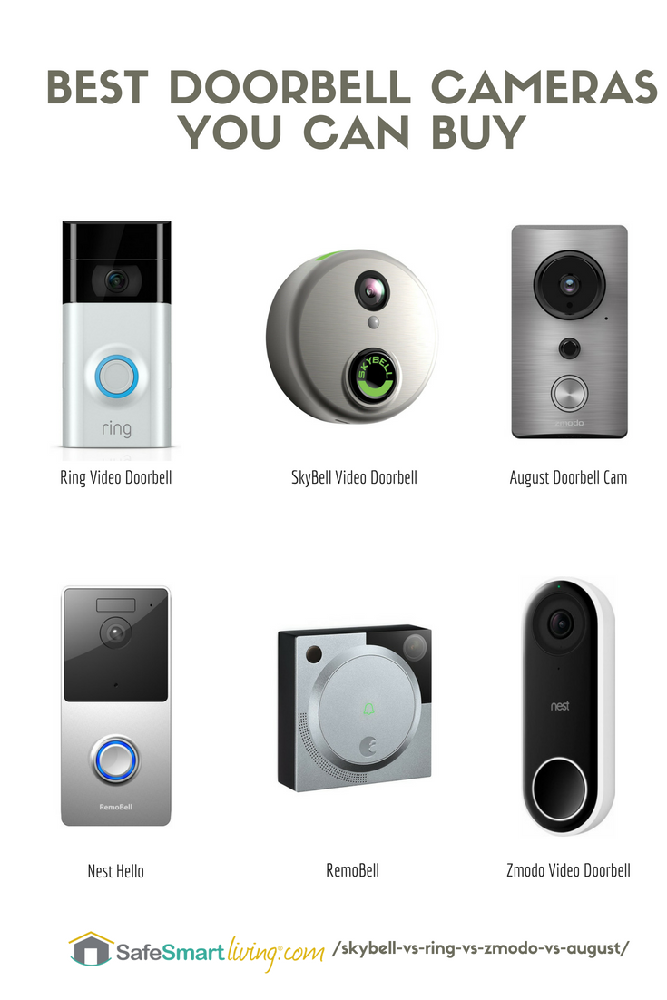 Doorbell Camera Reviews Skybell Vs Ring Vs Zmodo Vs August More