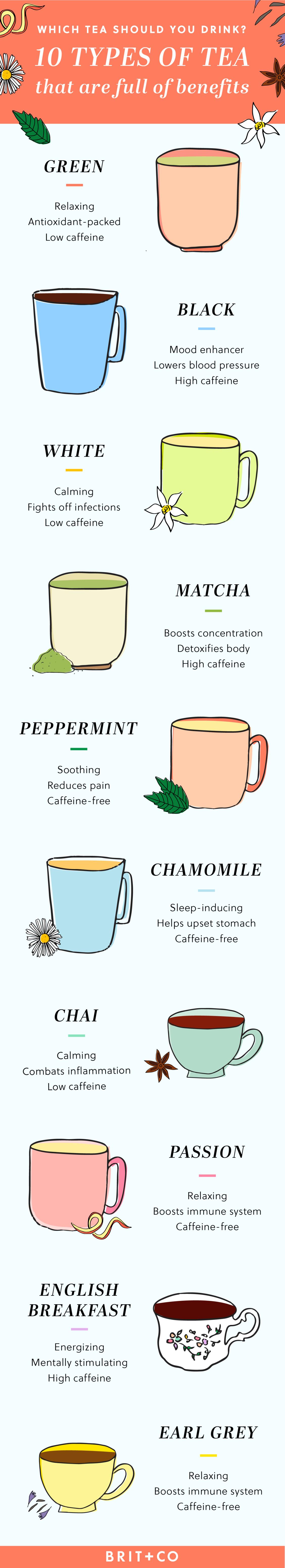 Learn To Make Your Own Tea Caffeine Free Tea Peppermint Tea Tea