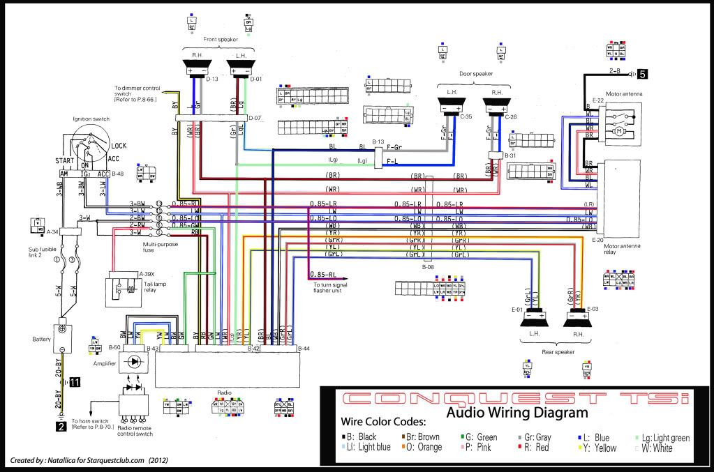 Car Amplifier Wiring Diagram Installation Http Bookingritzcarlton Info Car Amplifier Wiring Diagram Installation Media Room Design Car Stereo Car Audio